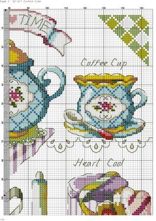 Quadro de Cozinha Hora do chá Azul BordadoPontoCruz 03
