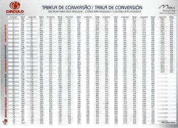 tabela conversão anchor para maxi mouline 02