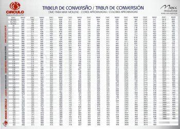 tabela conversão dmc para maxi mouline 02