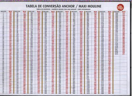 tabela conversão anchor para maxi mouline 01