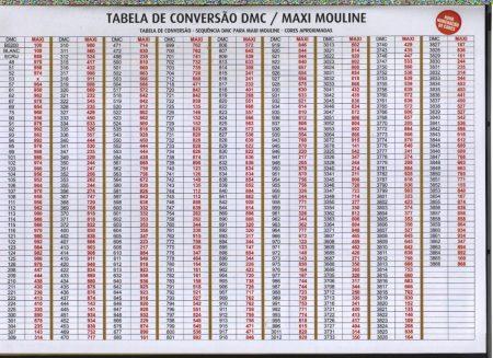tabela conversão dmc para maxi mouline 01