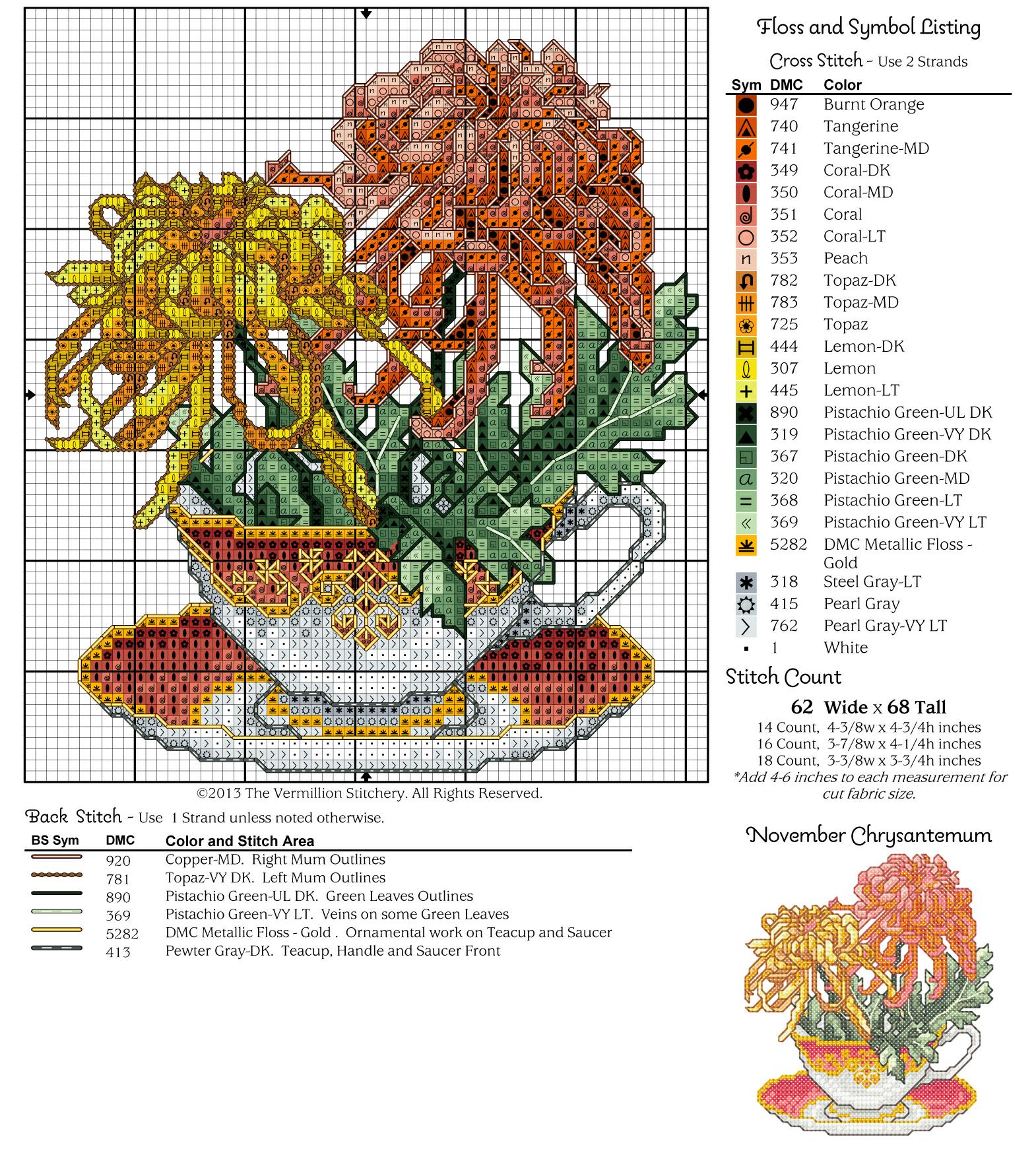 Coleção Flores em Xícaras 1