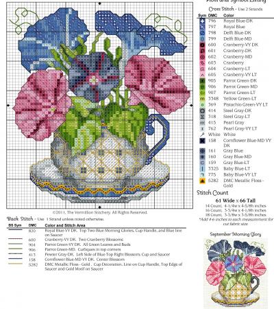 Coleção Flores em Xícaras 10