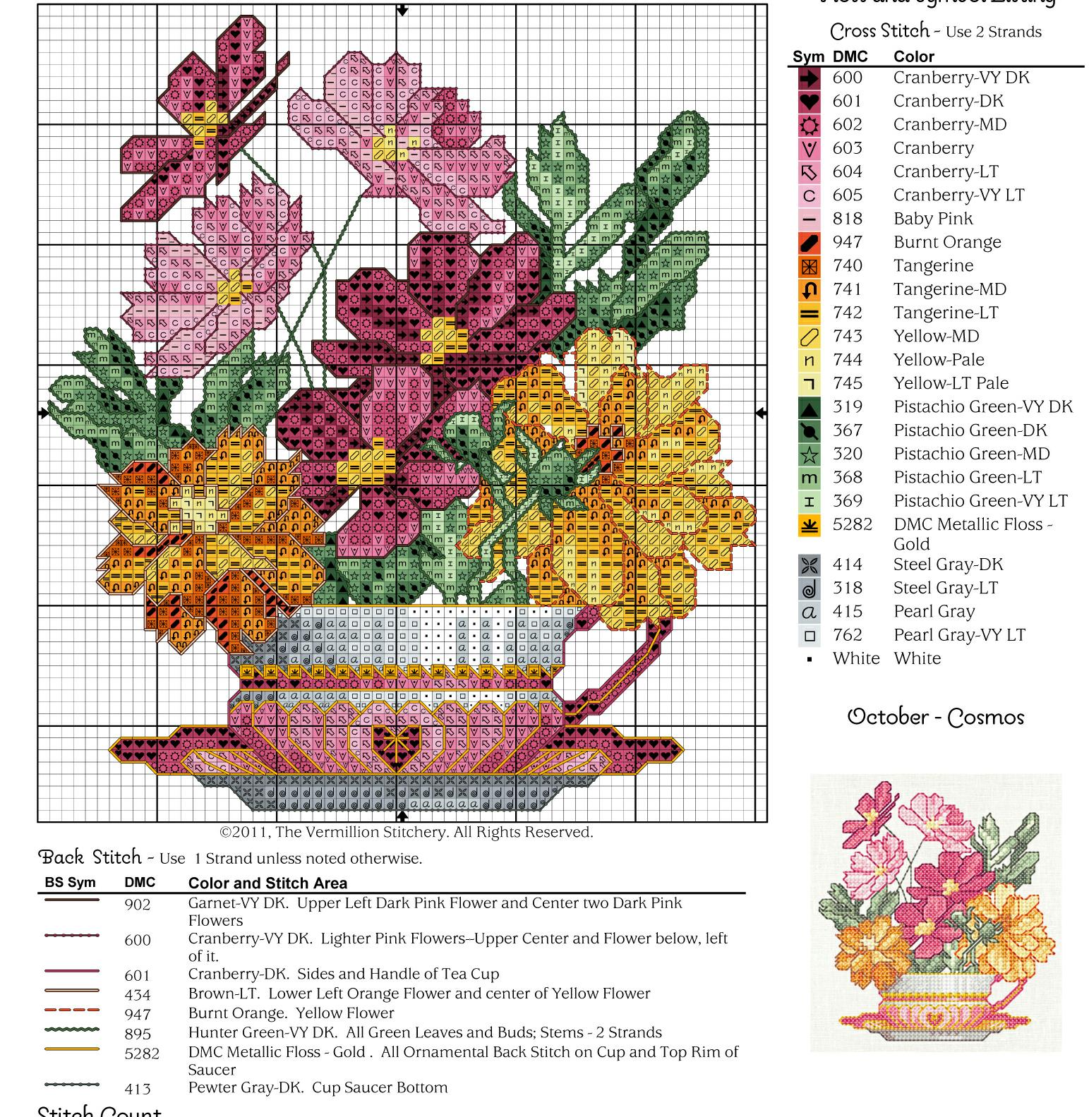 Coleção Flores em Xícaras 2