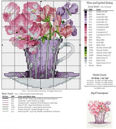 Coleção Flores em Xícaras 4