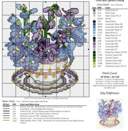 Coleção Flores em Xícaras 7