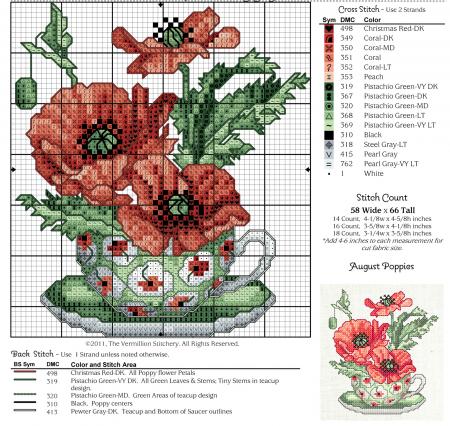 Coleção Flores em Xícaras 9