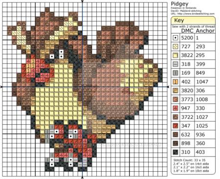 Pidgey Pokemon ponto cruz