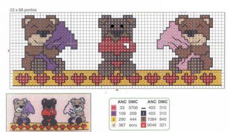 grafico bebes ursinhos