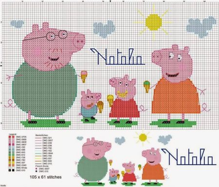peppa george papai peppa george papai e mamae pig familia 105x61e mamae pig familia 105x61