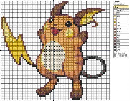 raichu Pokemon ponto cruz