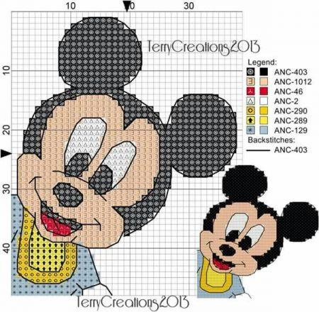 Mickey baby rindo