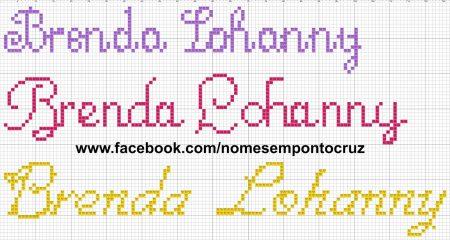 Brenda Lohanny