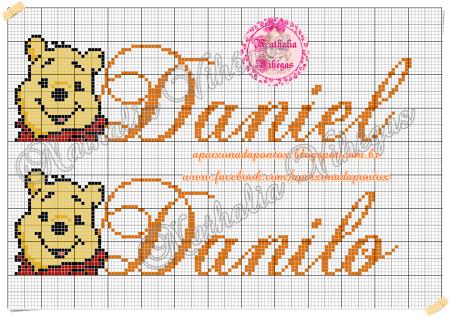 Daniel Danilo 2