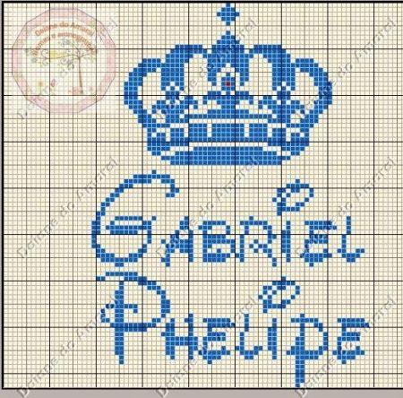 Gabriel Phelipe