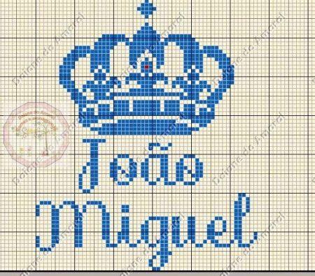 Joao Miguel