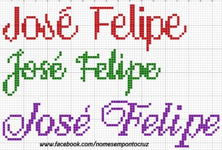 Jose Felipe