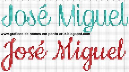 Jose Miguel