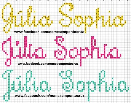 Julia Sophia