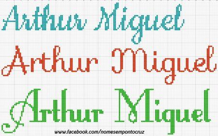 Arthur Miguel