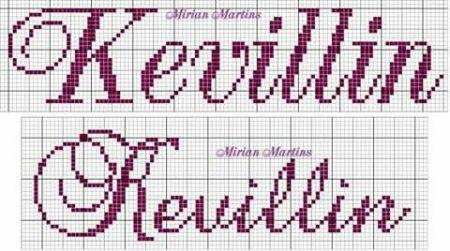 Kevillin