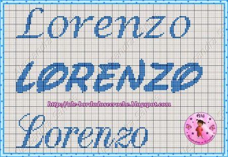 Lorenzo 3