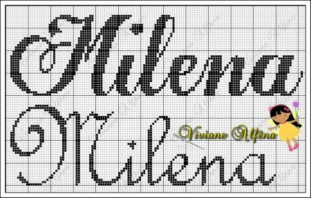 Milena 1