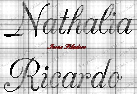 Nathalia Ricardo