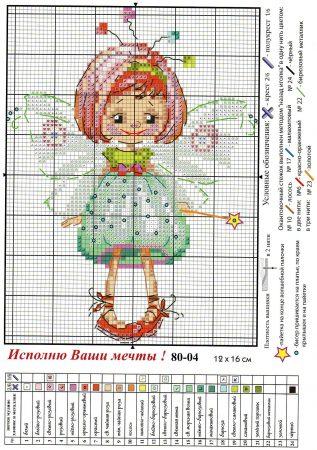 boneca menina fada 8 BordadoPontoCruz