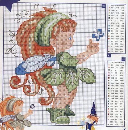 boneca menina fada 7 BordadoPontoCruz