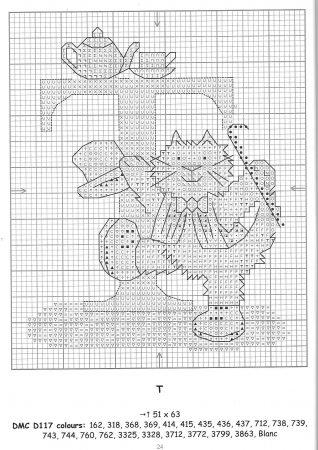 Alfabeto Gatos DMC marmalade cats 22