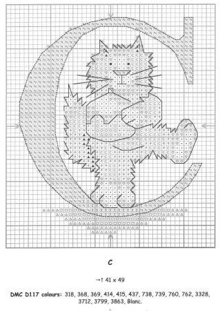 Alfabeto Gatos DMC marmalade cats 5
