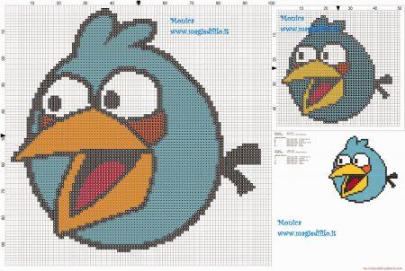 Angry Birds Passaro Azul 01 em ponto cruz