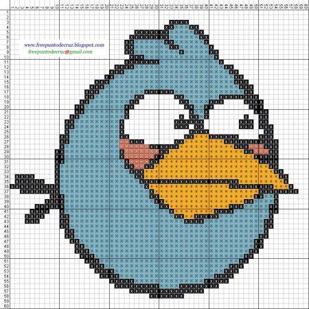 Angry Birds Passaro Azul 04 em ponto cruz