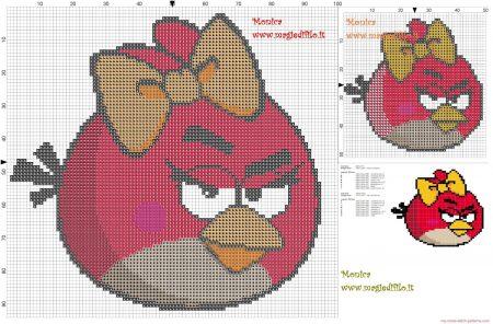 Angry Birds Passaro vermelho femea em ponto cruz