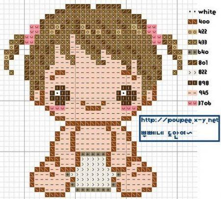 Coleção de Gráficos para Bebê 07