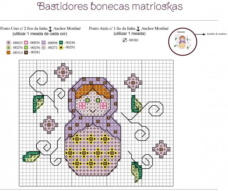 Coleção gráficos de Bonecas Matroska 02
