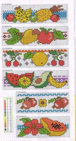 Cozinha Comidas Frutas e Vegetais BordadoPontoCruz com 10