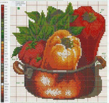 Cozinha Comidas Frutas e Vegetais BordadoPontoCruz com 17
