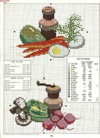 Cozinha Comidas Frutas e Vegetais BordadoPontoCruz com 18