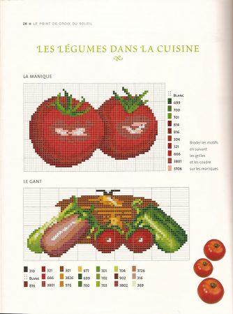 Cozinha Comidas Frutas e Vegetais BordadoPontoCruz com 19