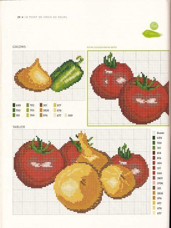 Cozinha Comidas Frutas e Vegetais BordadoPontoCruz com 20