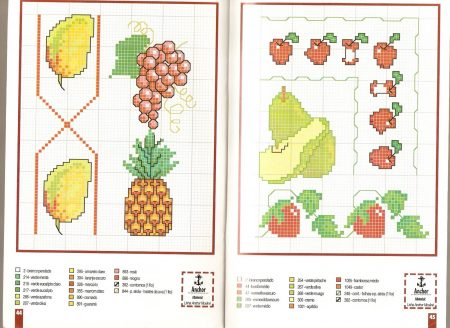 Cozinha Comidas Frutas e Vegetais BordadoPontoCruz com 27