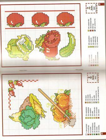 Cozinha Comidas Frutas e Vegetais BordadoPontoCruz com 30