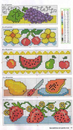 Cozinha Comidas Frutas e Vegetais BordadoPontoCruz com 9