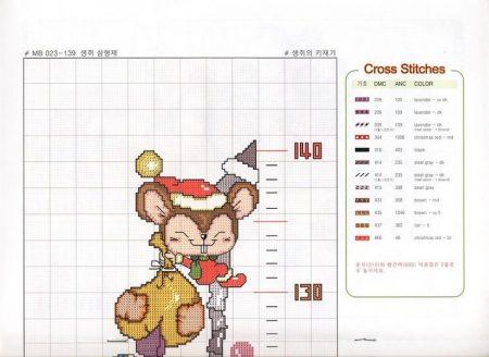 Kit Régua de Altura Quadro e Relógio Ratinhos de Natal BordadoPontoCruz com 02