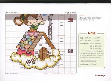 Kit Régua de Altura Quadro e Relógio Ratinhos de Natal BordadoPontoCruz com 05