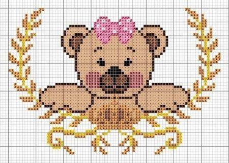 Urso Ursinho Príncipe Princesa Rei Rainha BordadoPontoCruz 05