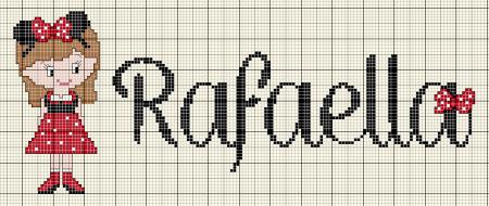 nome Rafaela Raphaella BordadoPontoCruz com 03