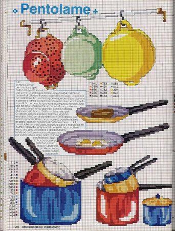 Cozinha Bules panelas e utensilios de cozinha BordadoPontoCruz com 19